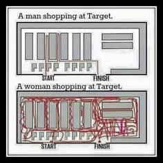 man woman shopping patterns